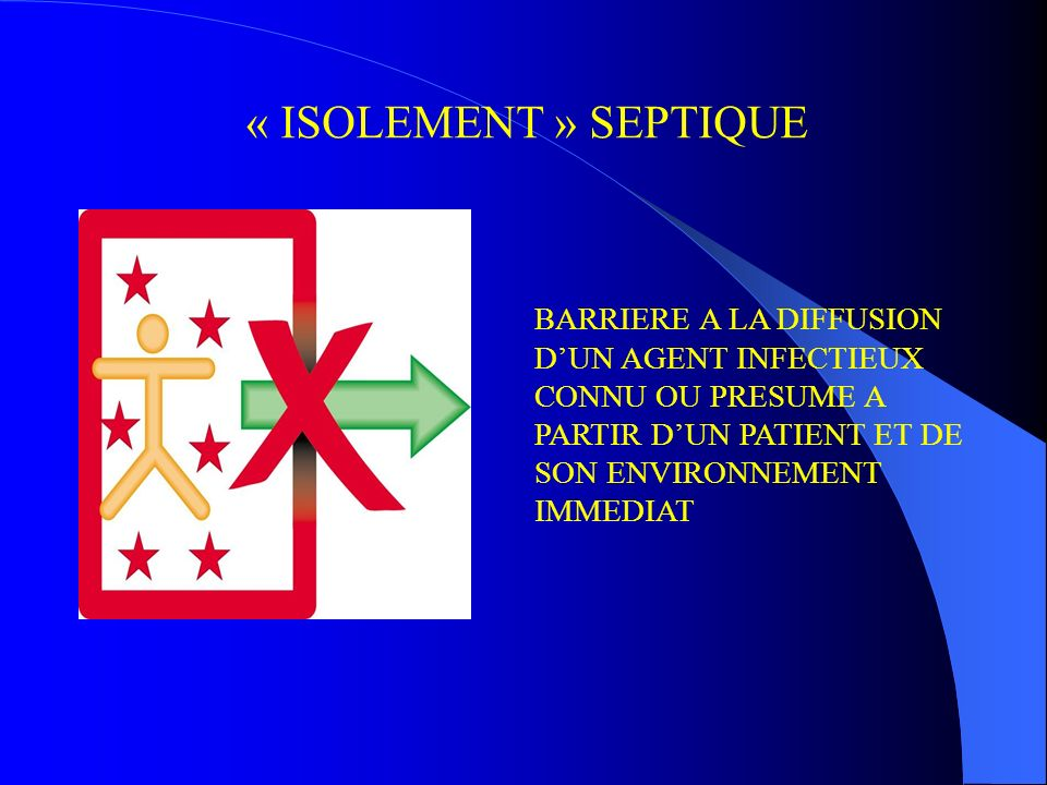 « ISOLEMENT » SEPTIQUE BARRIERE A LA DIFFUSION D'UN AGENT INFECTIEUX CONNU OU PRESUME A PARTIR D'UN PATIENT ET DE SON ENVIRONNEMENT IMMEDIAT.