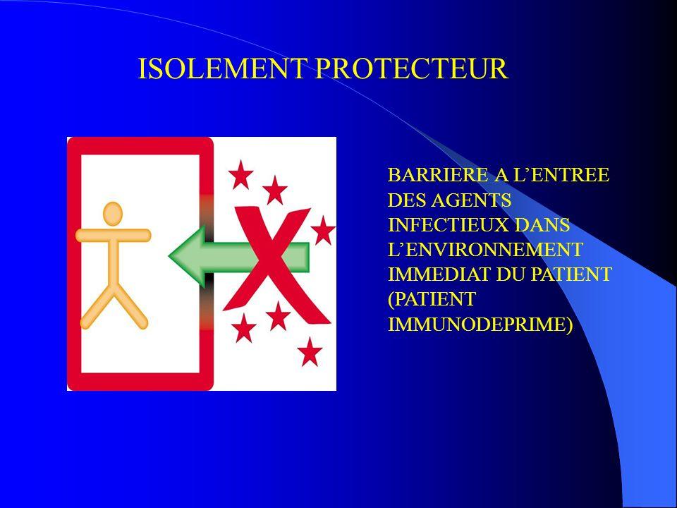 ISOLEMENT PROTECTEUR BARRIERE A L'ENTREE DES AGENTS INFECTIEUX DANS L'ENVIRONNEMENT IMMEDIAT DU PATIENT (PATIENT IMMUNODEPRIME)