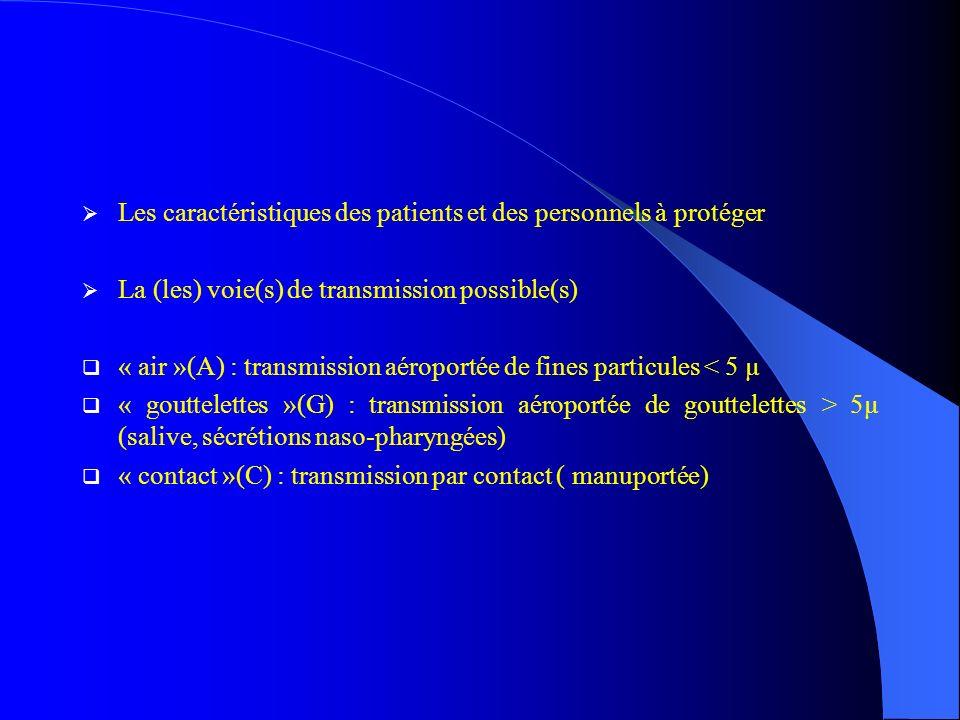 Les caractéristiques des patients et des personnels à protéger