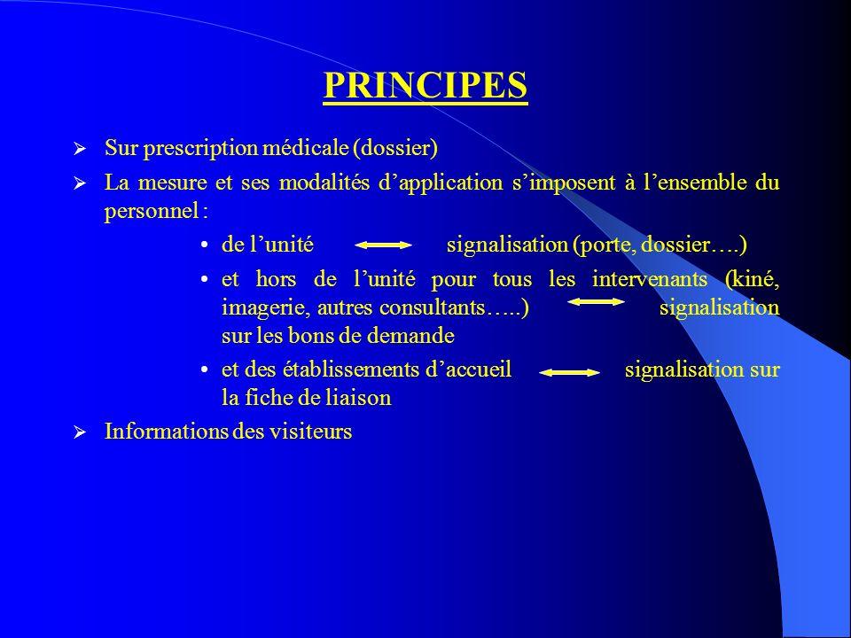 PRINCIPES Sur prescription médicale (dossier)