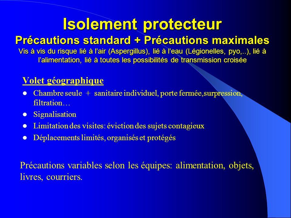 Isolement protecteur Précautions standard + Précautions maximales Vis à vis du risque lié à l'air (Aspergillus), lié à l'eau (Légionelles, pyo,..), lié à l'alimentation, lié à toutes les possibilités de transmission croisée