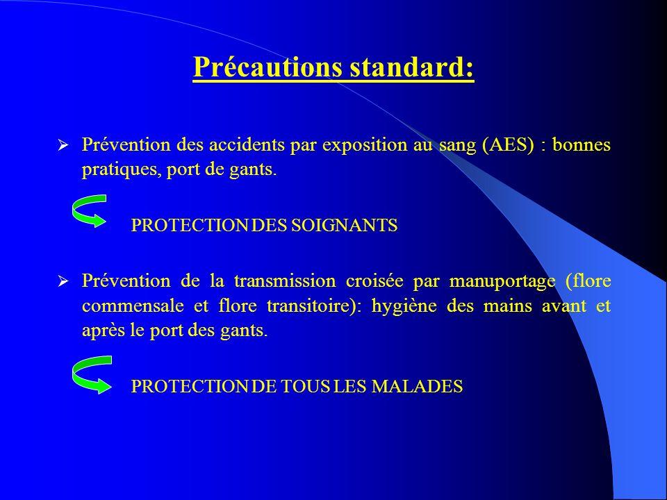 Précautions standard: