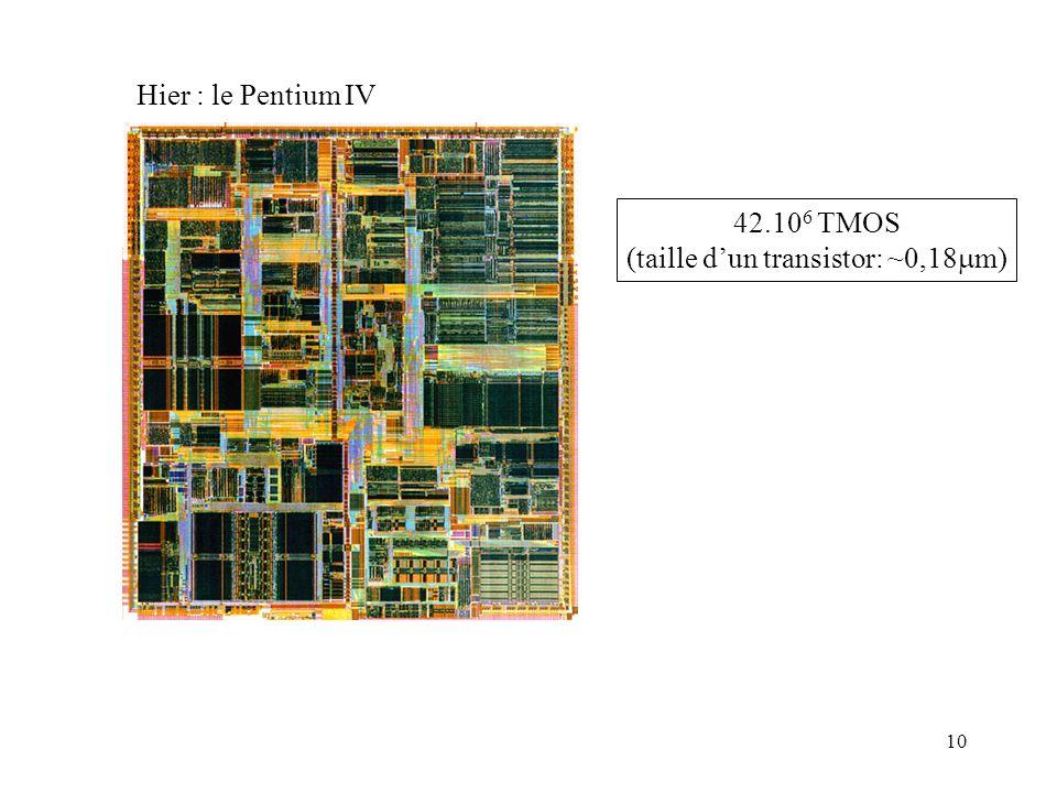 (taille d'un transistor: ~0,18m)