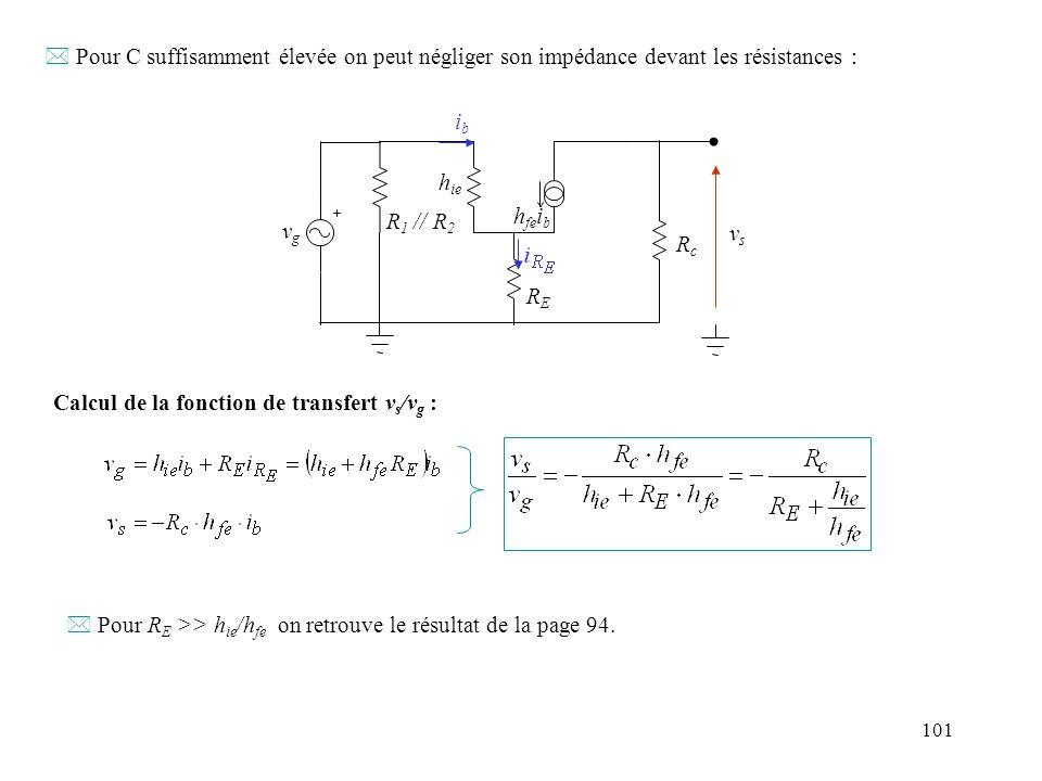 Calcul de la fonction de transfert vs/vg :