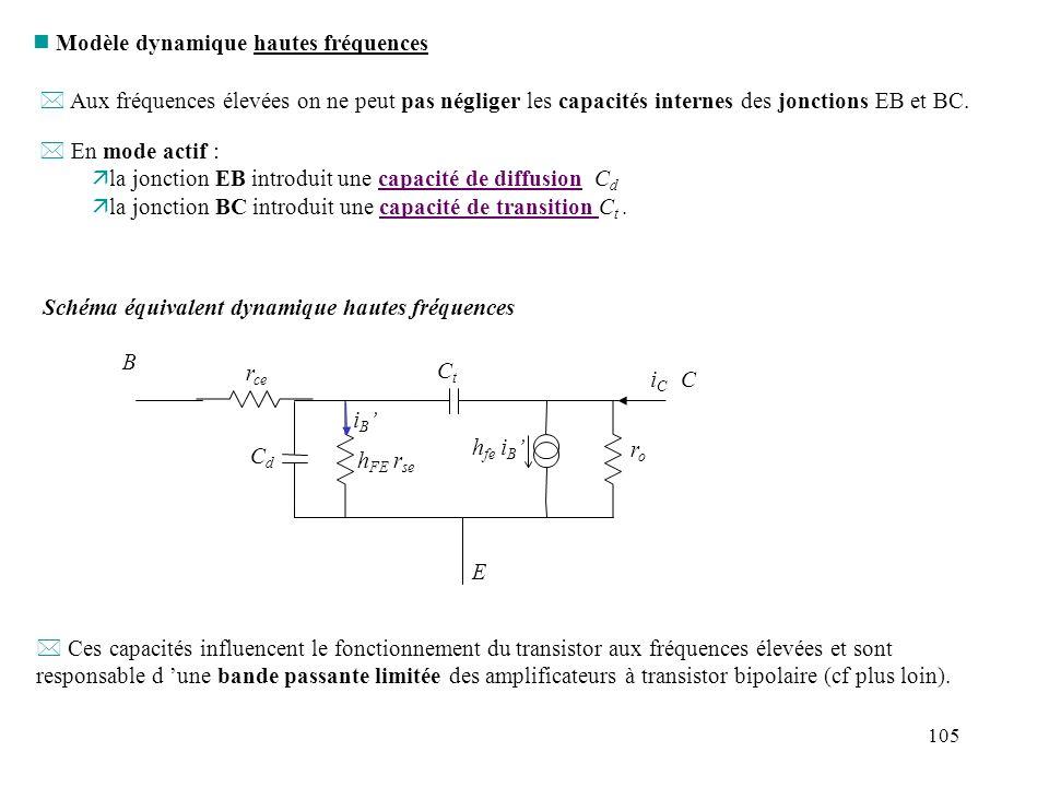 Modèle dynamique hautes fréquences