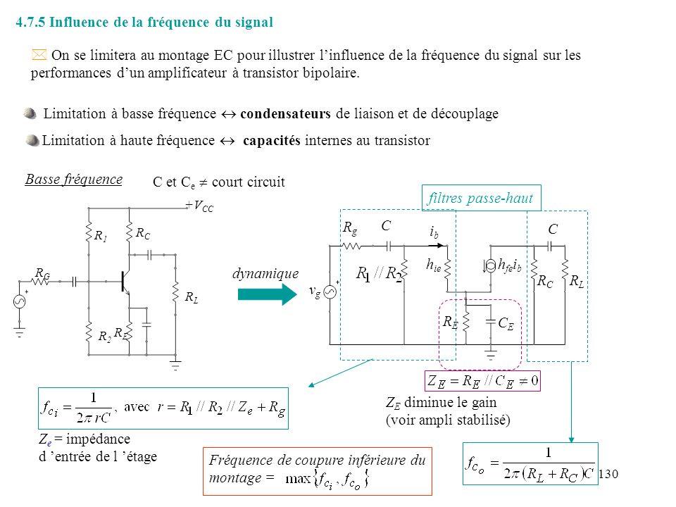 4.7.5 Influence de la fréquence du signal