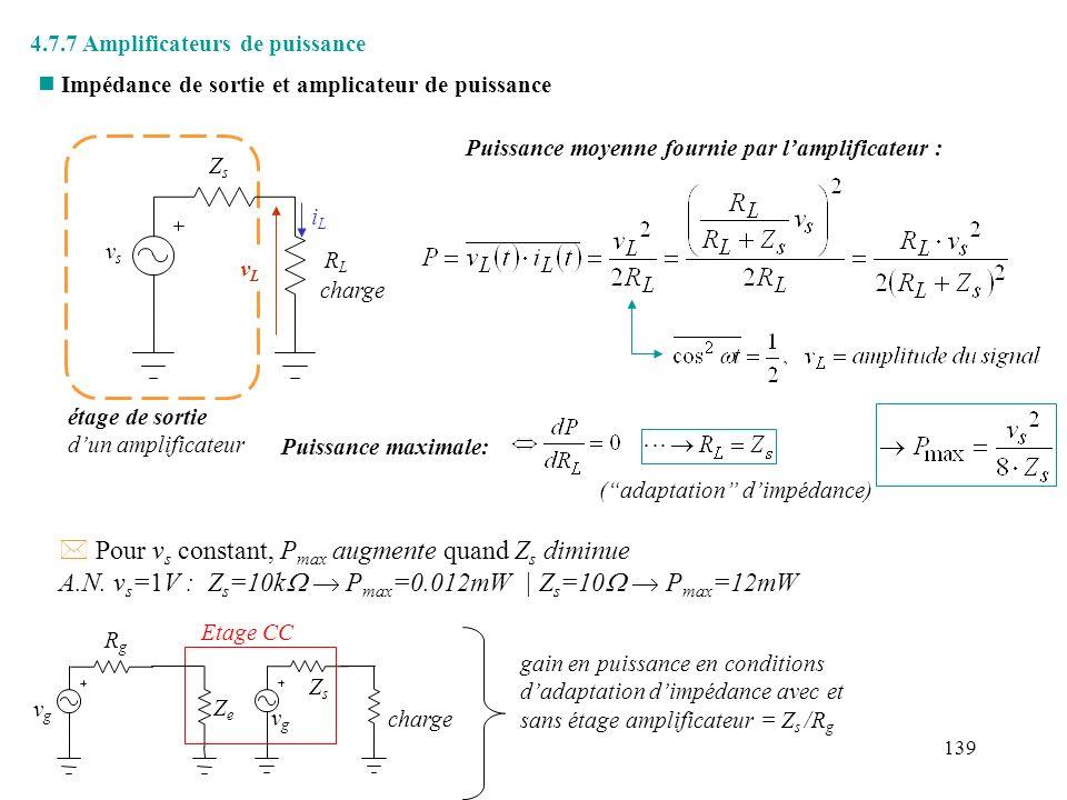 Pour vs constant, Pmax augmente quand Zs diminue