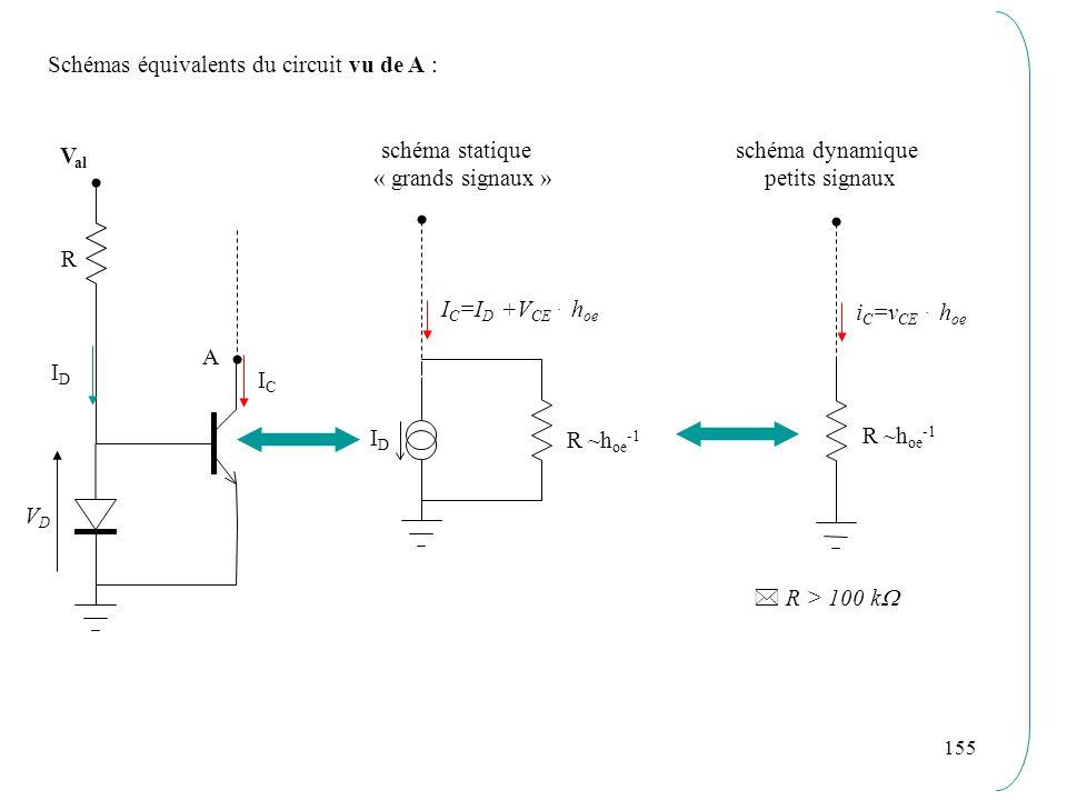 Schémas équivalents du circuit vu de A :