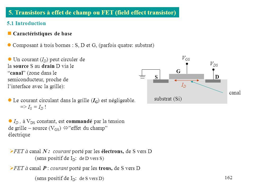 5. Transistors à effet de champ ou FET (field effect transistor)