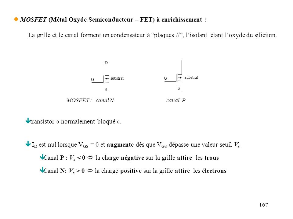 MOSFET (Métal Oxyde Semiconducteur – FET) à enrichissement :