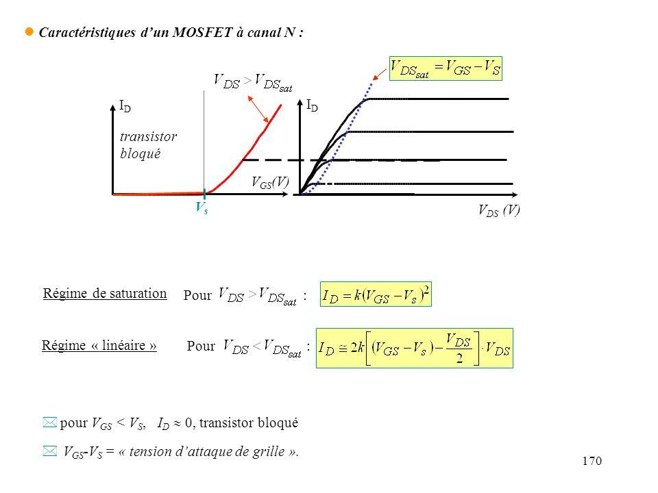 Caractéristiques d'un MOSFET à canal N :