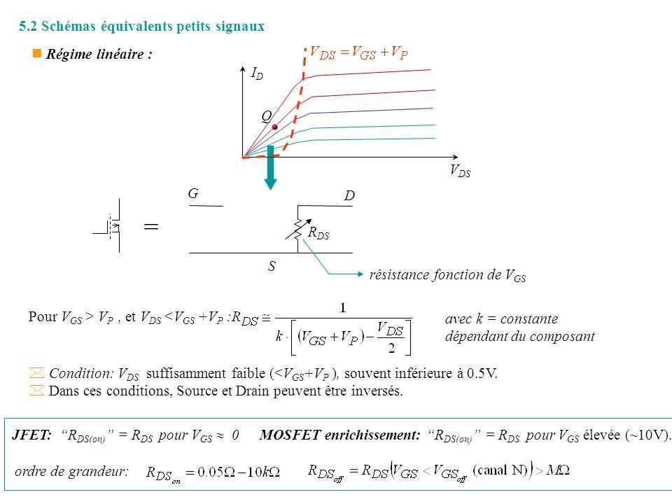 = 5.2 Schémas équivalents petits signaux Régime linéaire : ID Q VDS G