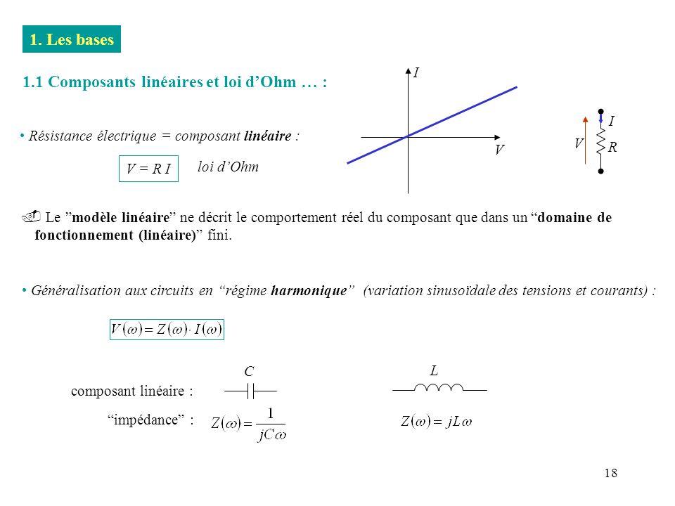 1.1 Composants linéaires et loi d'Ohm … :