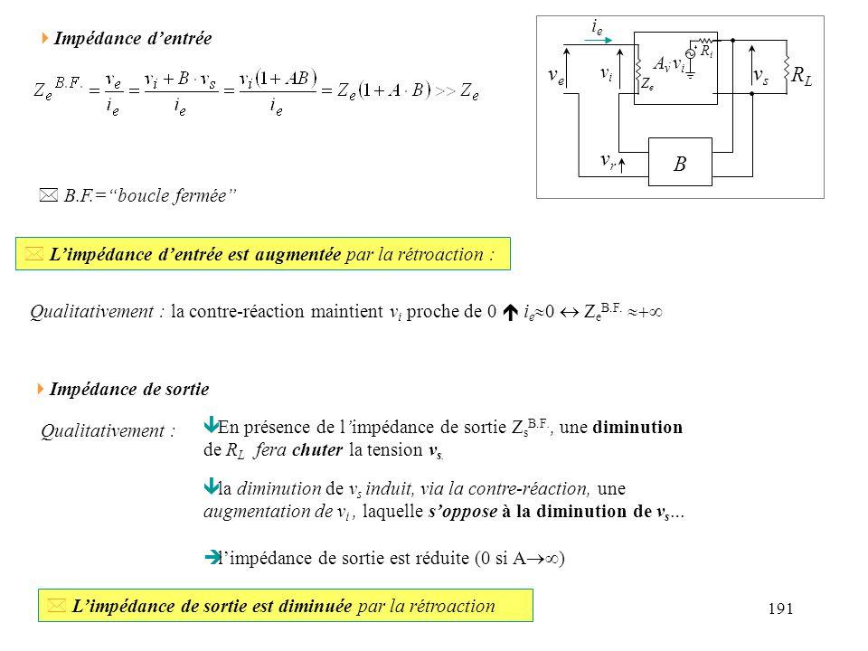 B ve vs RL vr ie Impédance d'entrée Av.vi vi B.F.= boucle fermée
