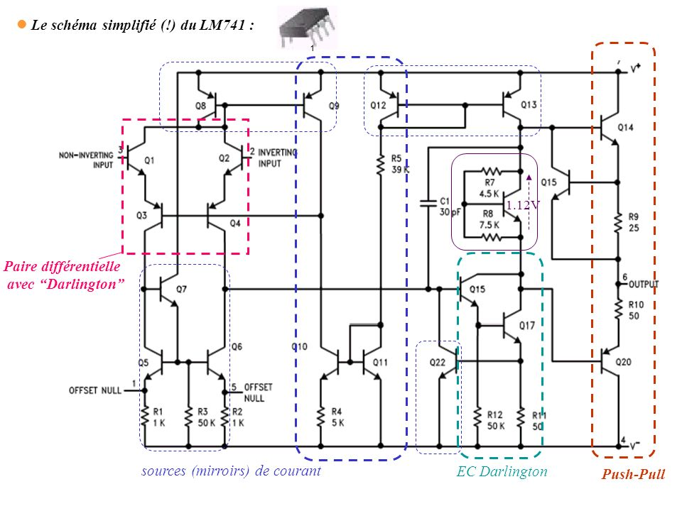 Le schéma simplifié (!) du LM741 :