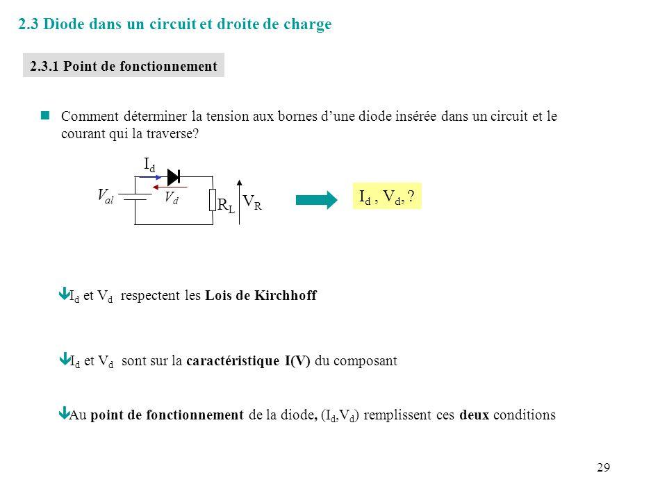 2.3 Diode dans un circuit et droite de charge