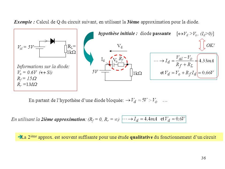 Exemple : Calcul de Q du circuit suivant, en utilisant la 3ième approximation pour la diode.