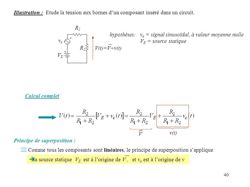 hypothèses: ve = signal sinusoïdal, à valeur moyenne nulle