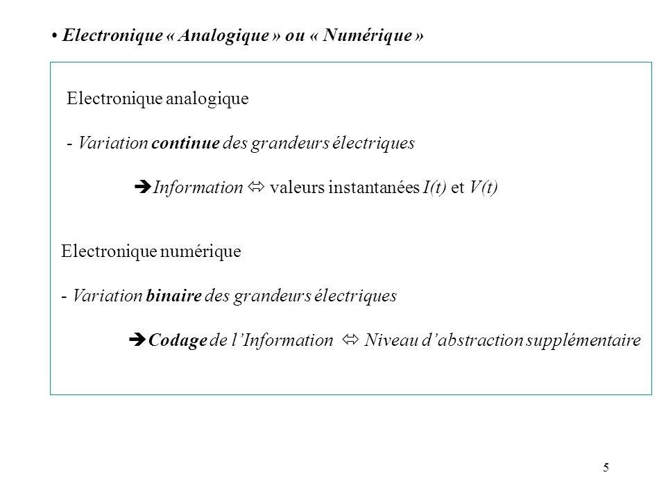 Electronique « Analogique » ou « Numérique »