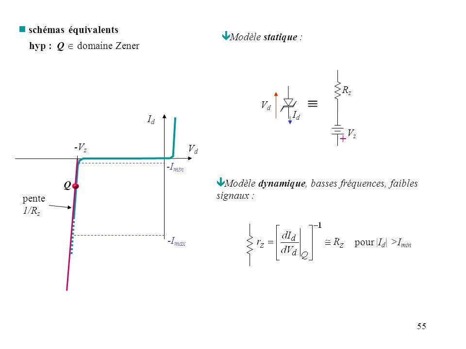  + schémas équivalents Modèle statique : hyp : Q  domaine Zener Rz