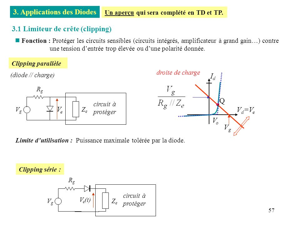 3. Applications des Diodes