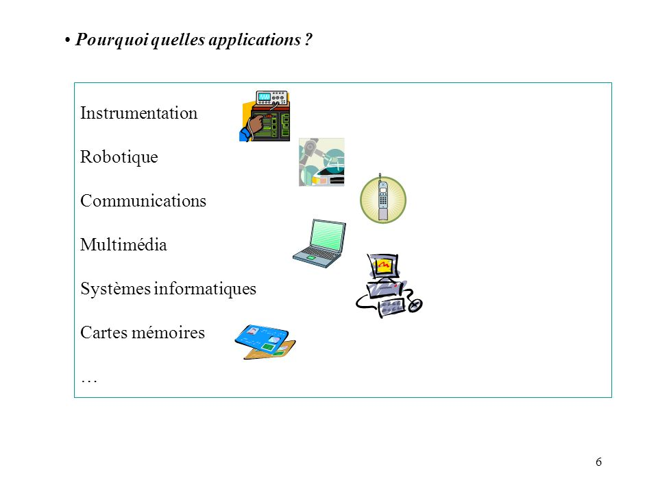 Pourquoi quelles applications