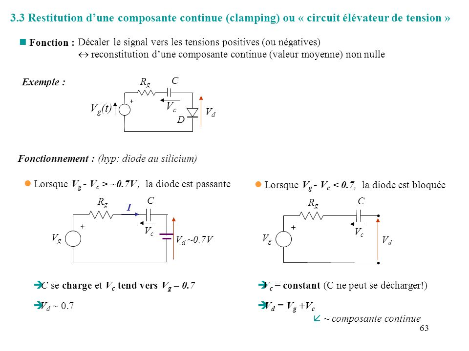 3.3 Restitution d'une composante continue (clamping) ou « circuit élévateur de tension »