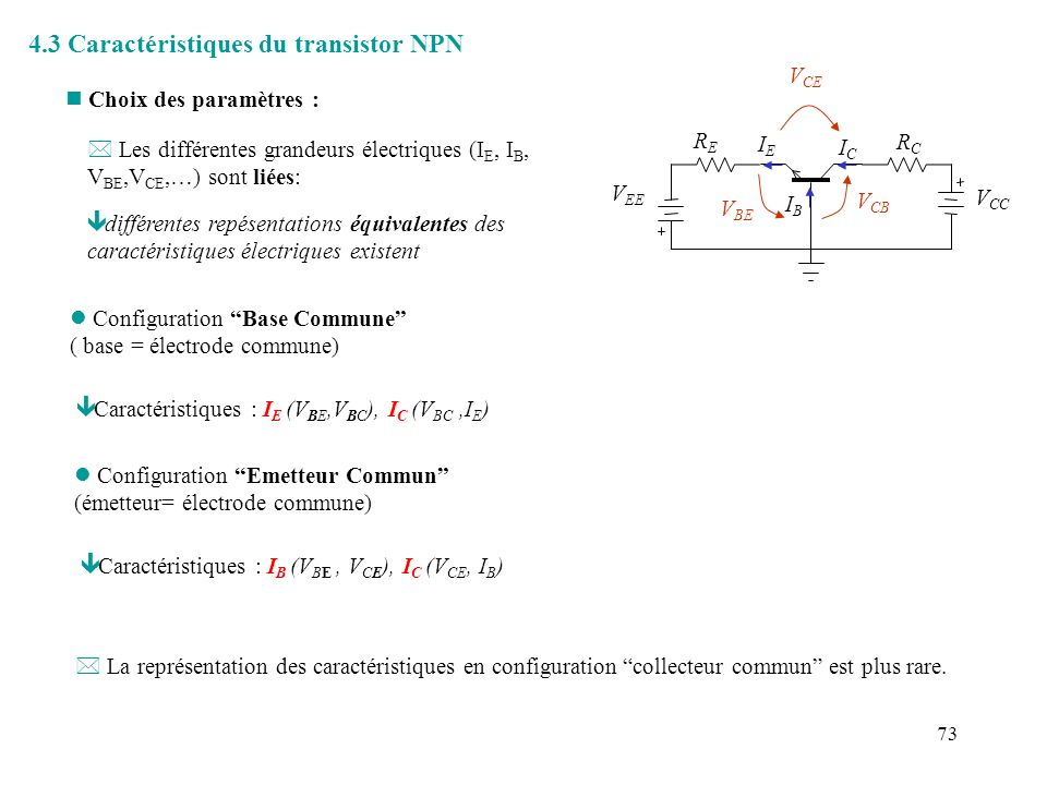 4.3 Caractéristiques du transistor NPN
