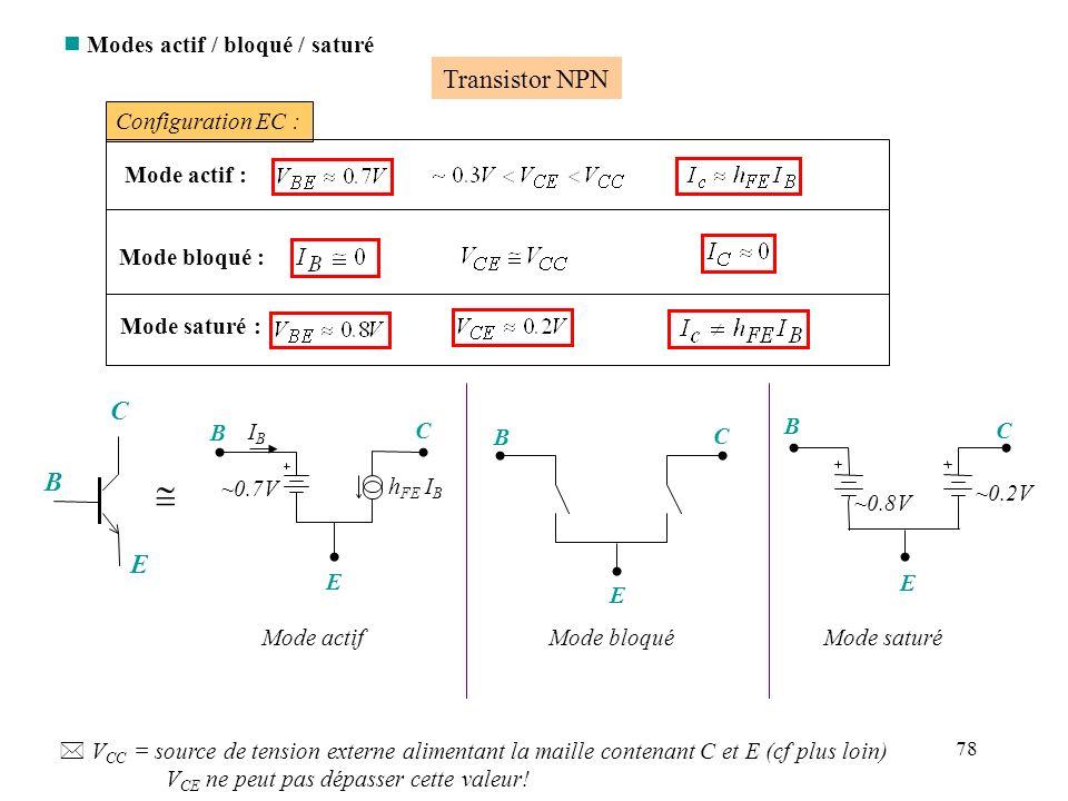  Transistor NPN C B E Modes actif / bloqué / saturé