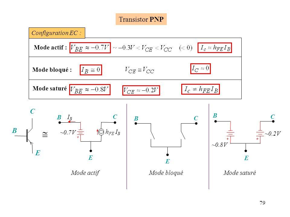 Transistor PNP C B E Configuration EC : Mode actif : Mode bloqué :