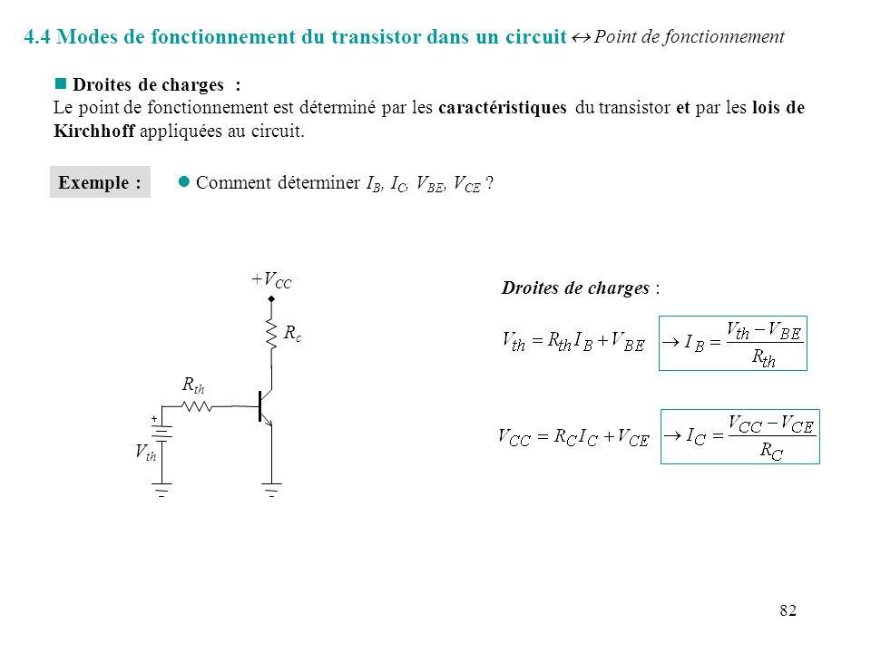 4.4 Modes de fonctionnement du transistor dans un circuit