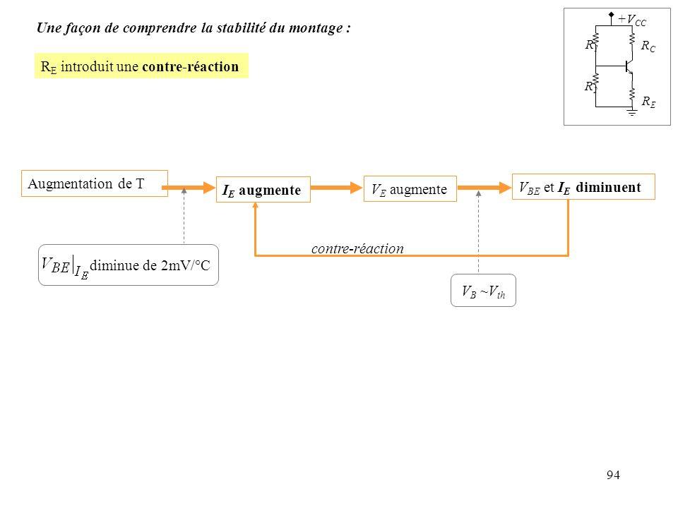 Une façon de comprendre la stabilité du montage :