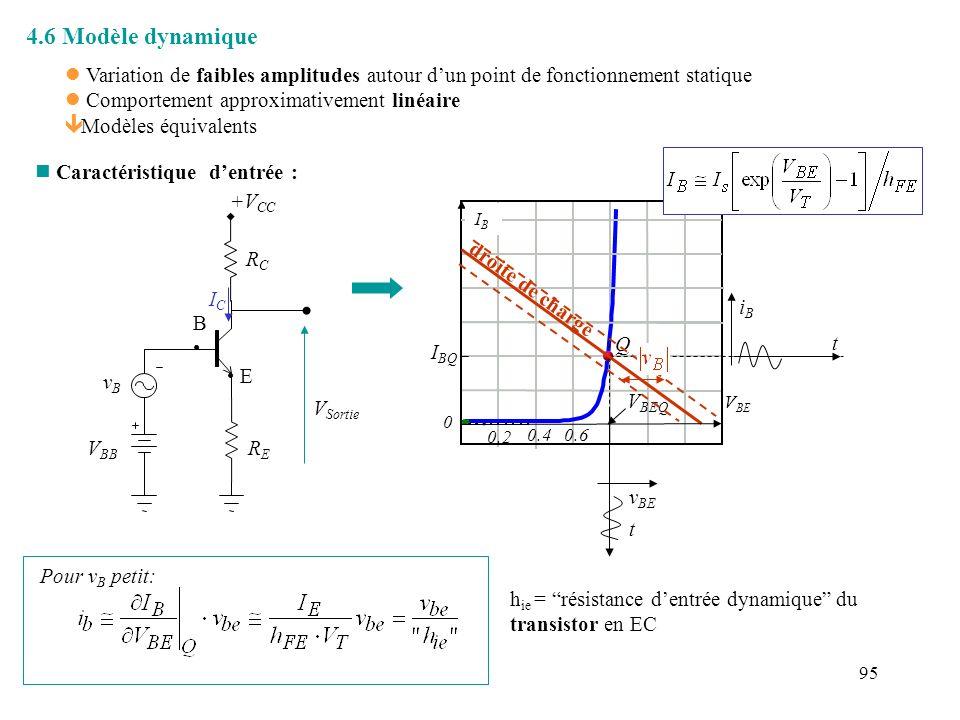 4.6 Modèle dynamique Variation de faibles amplitudes autour d'un point de fonctionnement statique. Comportement approximativement linéaire.