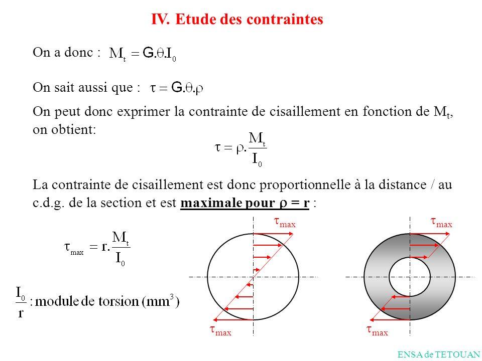IV. Etude des contraintes