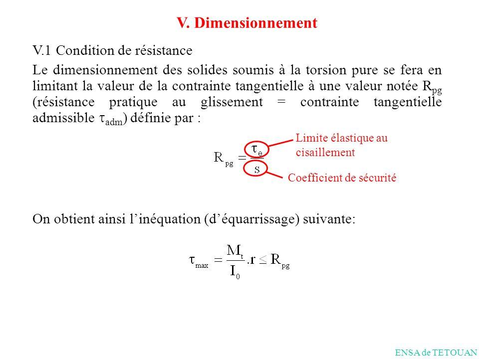 V. Dimensionnement V.1 Condition de résistance