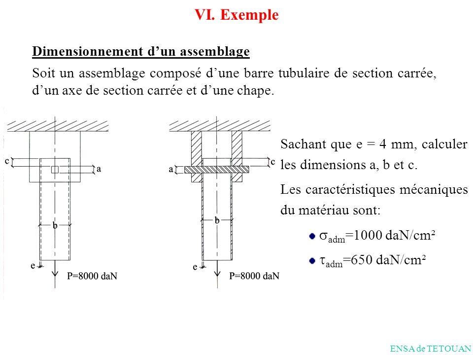 VI. Exemple Dimensionnement d'un assemblage