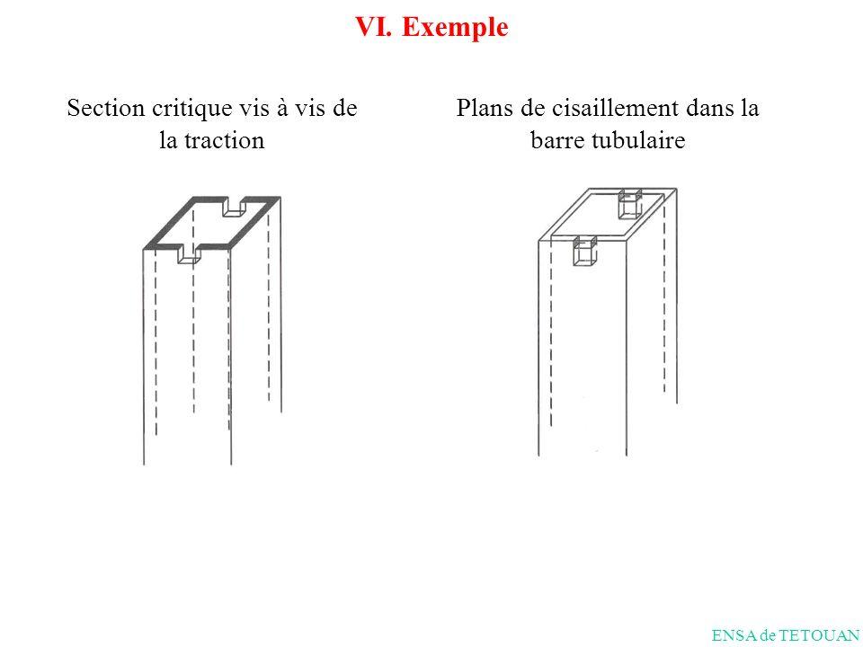 VI. Exemple Section critique vis à vis de la traction