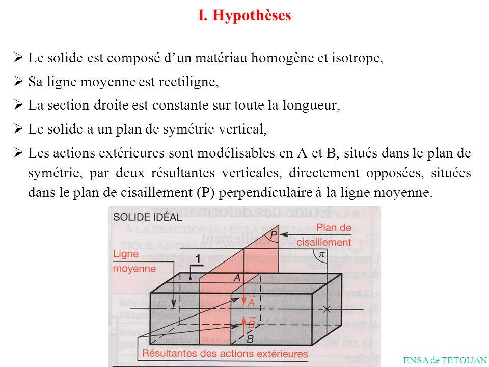I. Hypothèses Le solide est composé d'un matériau homogène et isotrope, Sa ligne moyenne est rectiligne,