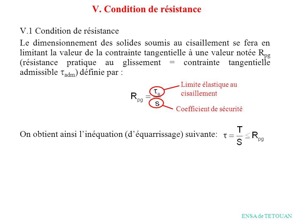 V. Condition de résistance