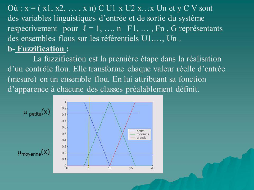 Où : x = ( x1, x2, … , x n) Є U1 x U2 x…x Un et y Є V sont des variables linguistiques d'entrée et de sortie du système respectivement pour ℓ = 1, …, n F1, … , Fn , G représentants des ensembles flous sur les référentiels U1,…, Un .