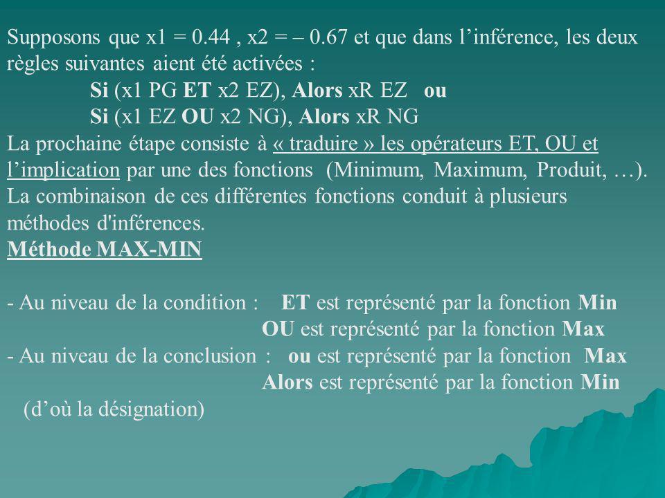 Supposons que x1 = 0.44 , x2 = – 0.67 et que dans l'inférence, les deux règles suivantes aient été activées :