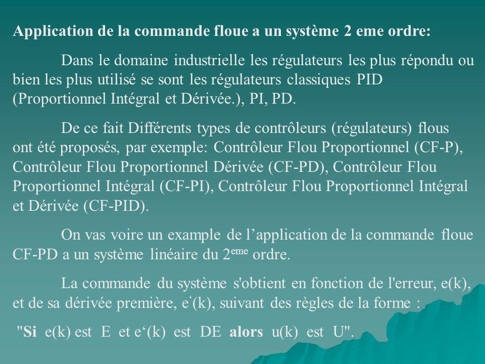Application de la commande floue a un système 2 eme ordre: