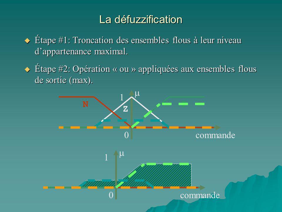La défuzzification Étape #1: Troncation des ensembles flous à leur niveau d'appartenance maximal.