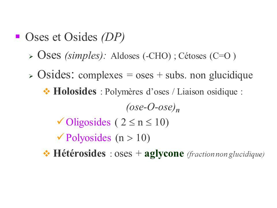 Oses (simples): Aldoses (-CHO) ; Cétoses (C=O )