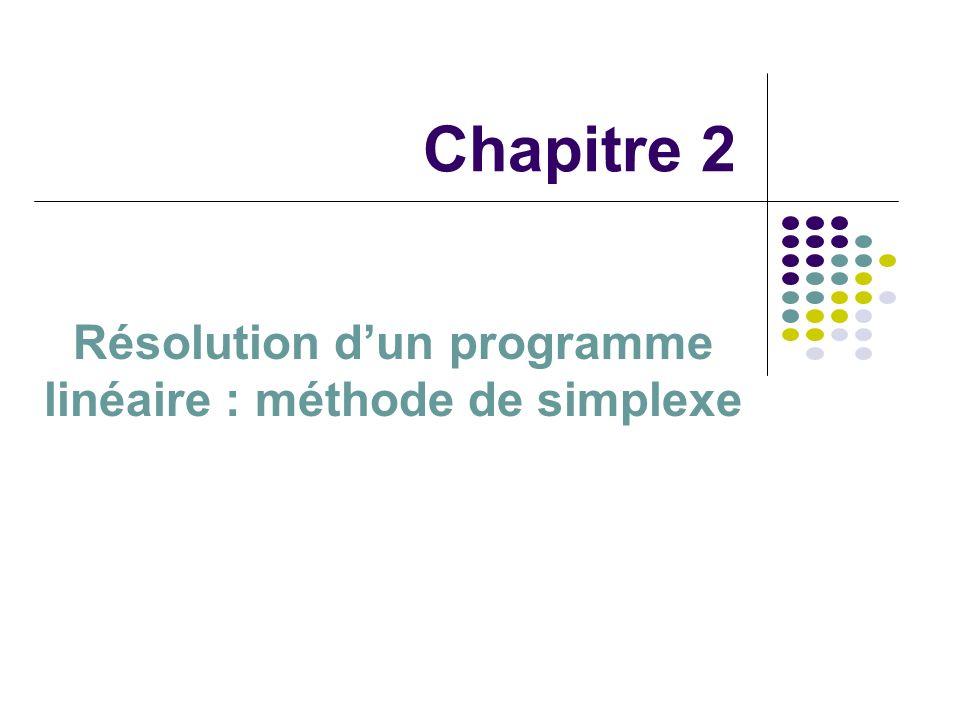 Résolution d'un programme linéaire : méthode de simplexe