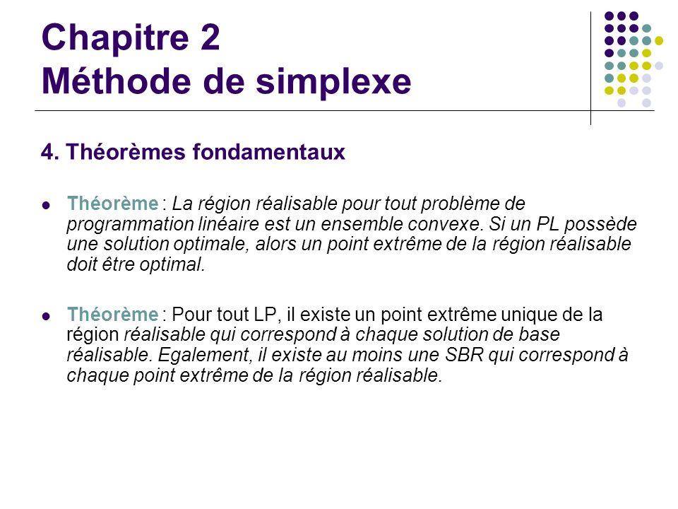 Chapitre 2 Méthode de simplexe