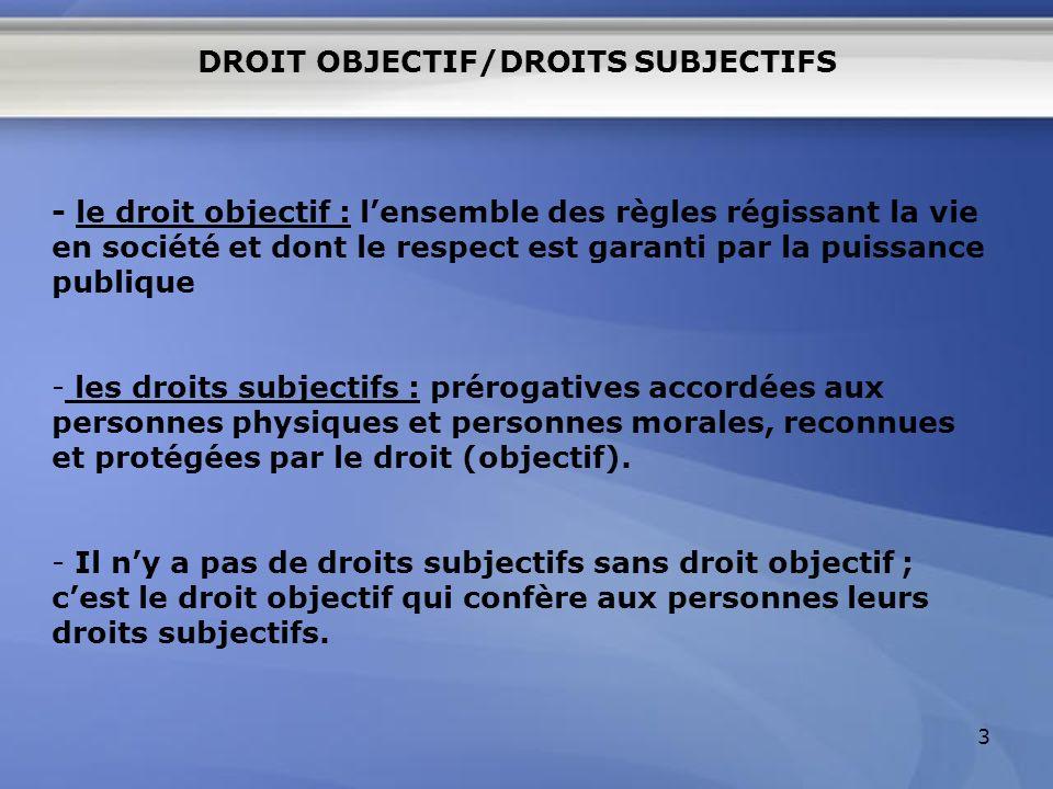 DROIT OBJECTIF/DROITS SUBJECTIFS