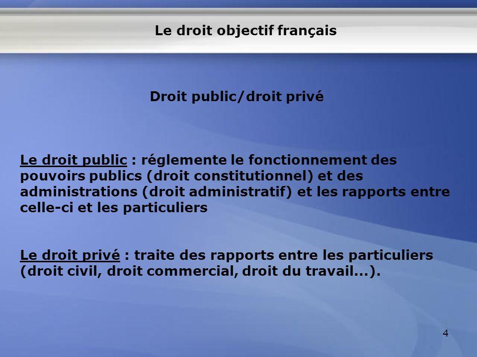 Le droit objectif français Droit public/droit privé