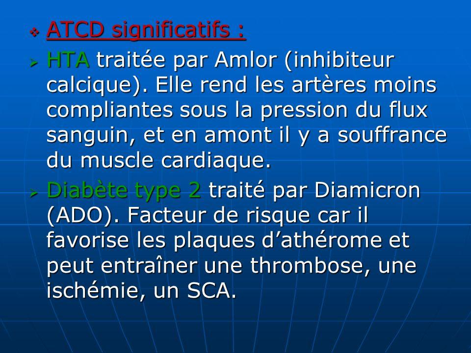 ATCD significatifs :