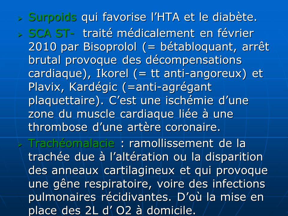 Surpoids qui favorise l'HTA et le diabète.